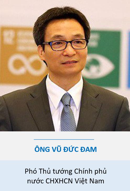 PTTg-Vu-Duc-Dam-vi