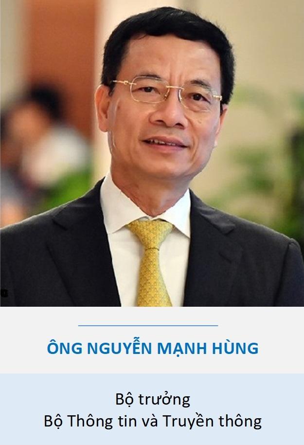 bt-Nguyen-Manh-Hung